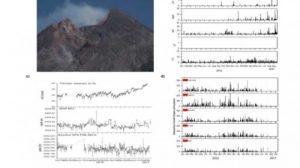Status Masih Normal, Inilah Laporan Aktivitas Gunung Merapi dalam Sepekan Terakhir